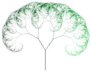 A tree fractal