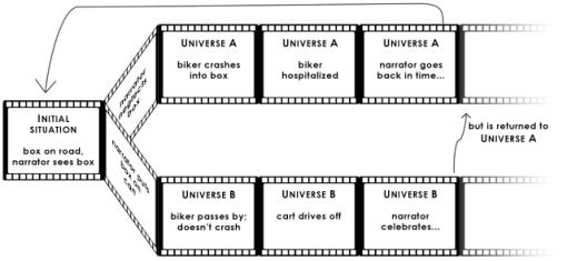 Multiverse image