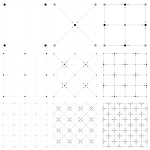 Visual description of the Diamond-Square algorithm.(Click to magnify)