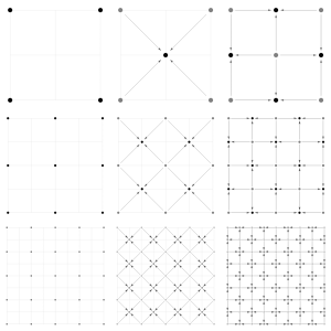 Visual description of the Diamond-Square algorithm.(Click to magnify)