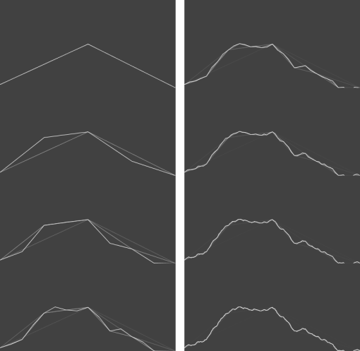 Generating a fractal landscape with fractal Brownian noise.