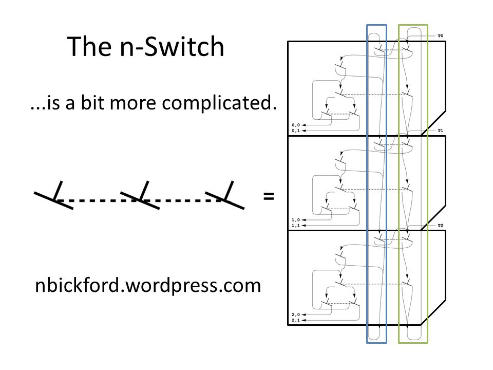 n-switch