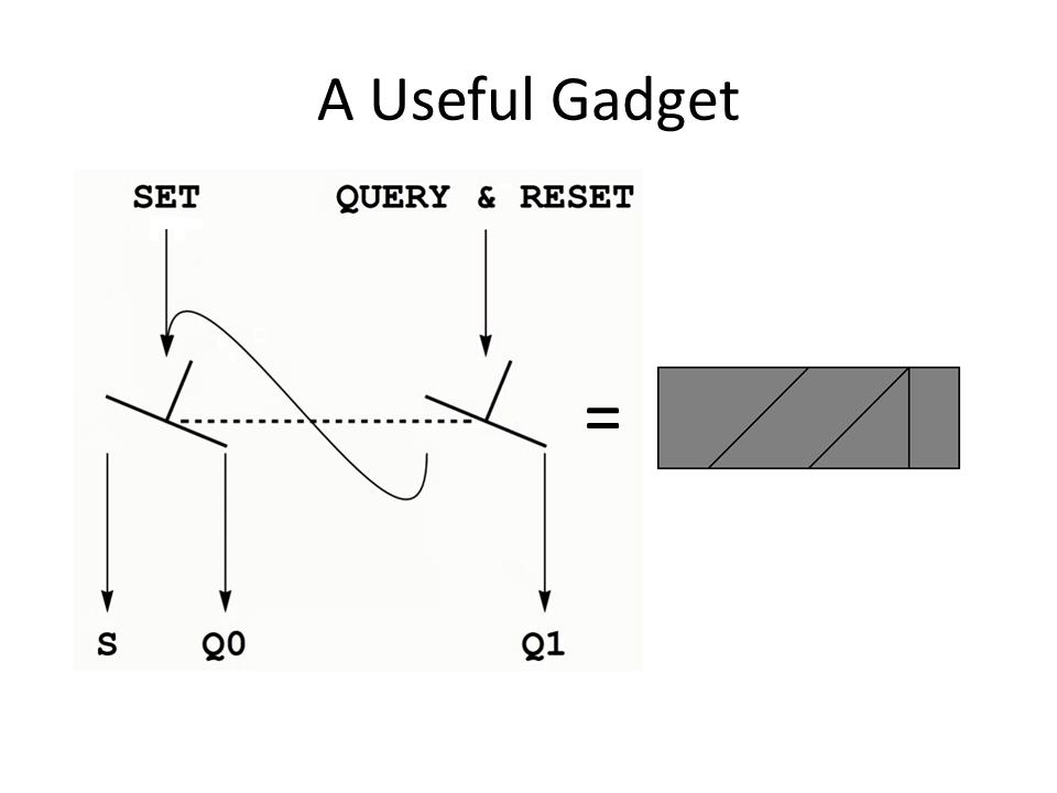 UsefulGadget